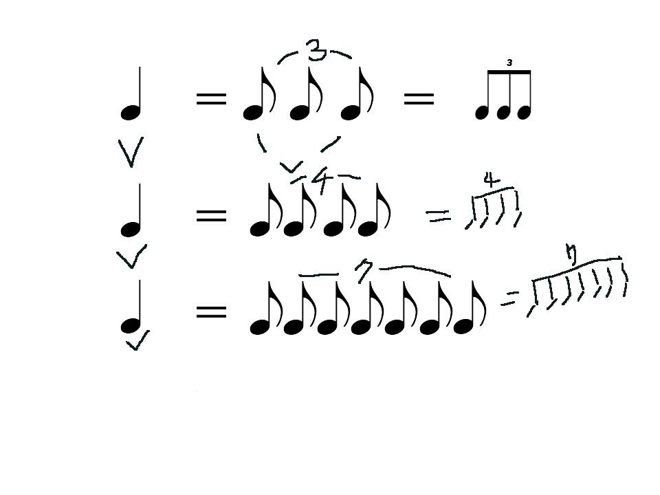 연음 잇단음 까다로운 박자들 합창 교과서 10